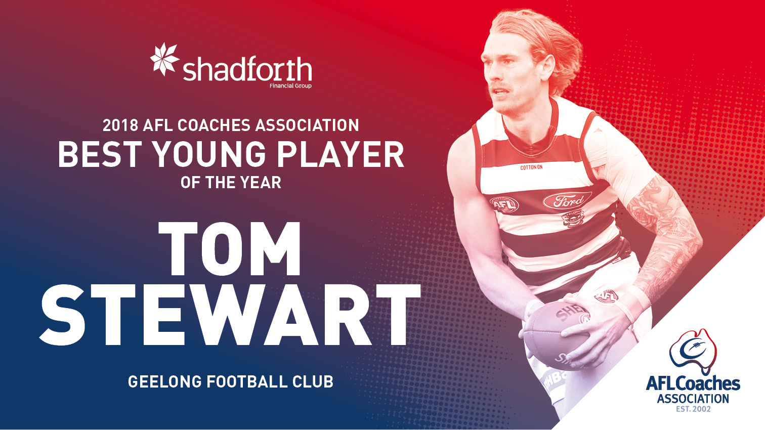 Shadforth Financial Group Best Young Player